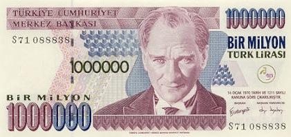Most Popular TRYUSD (Turkish Lira to US Dollar) conversions